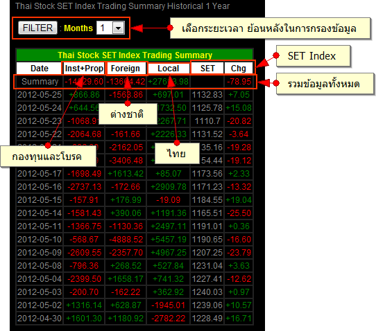 Click image for larger version.  Name:SAMPLE_STOCK_SUMMARY.png Views:130815 Size:88.3 KB ID:129