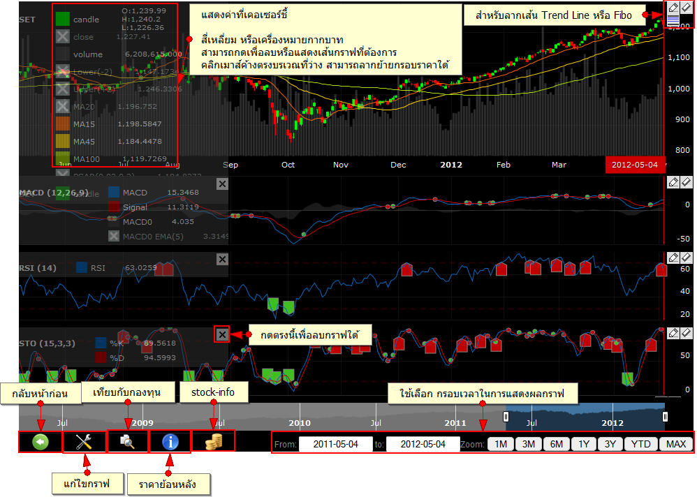 Click image for larger version.  Name:SAMPLE_CHART.png Views:34611 Size:381.5 KB ID:109